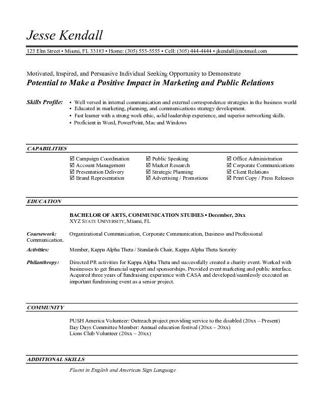 silo academy marketing resume entry level job samples examples of objectives professional Resume Examples Of Resume Objectives Entry Level
