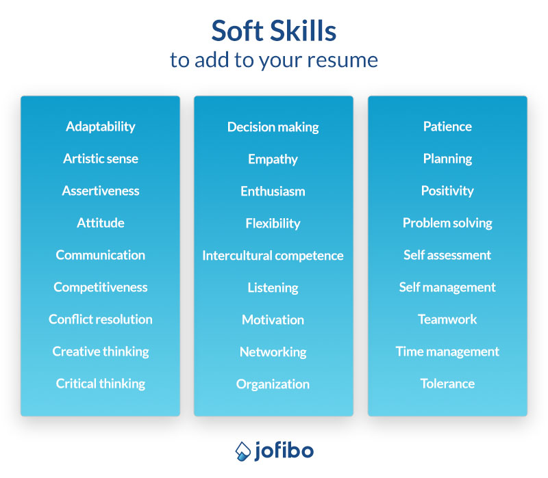 skills for resume best of examples to jofibo customer service hard soft your infographic Resume Customer Service Hard Skills Resume