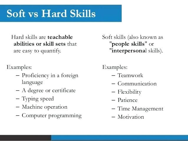 soft skills are the future of work meridith customer service hard resume and examples for Resume Customer Service Hard Skills Resume