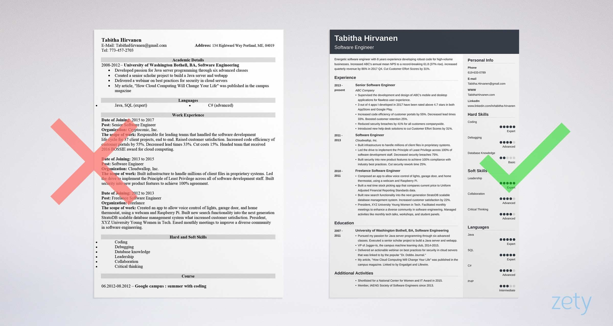 software engineer resume template developer examples best for se cubic prime reviews yelp Resume Best Resume Examples For Software Engineer