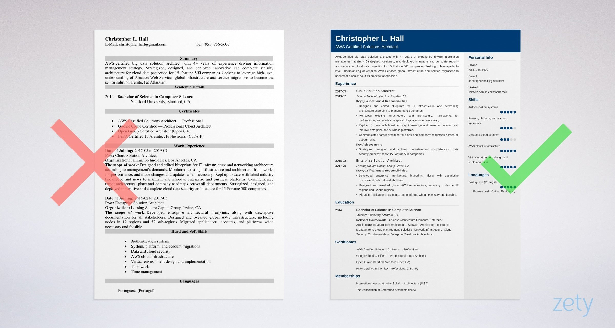 solution architect resume sample with roles responsibilities google example template Resume Google Cloud Architect Resume