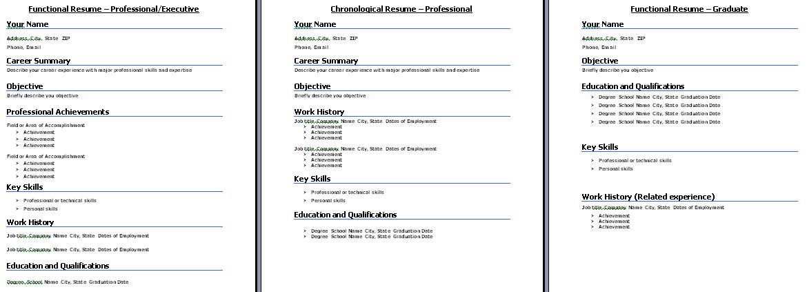 standard resume formats format to choose best for job interview server summary statement Resume Best Resume Format For Job Interview