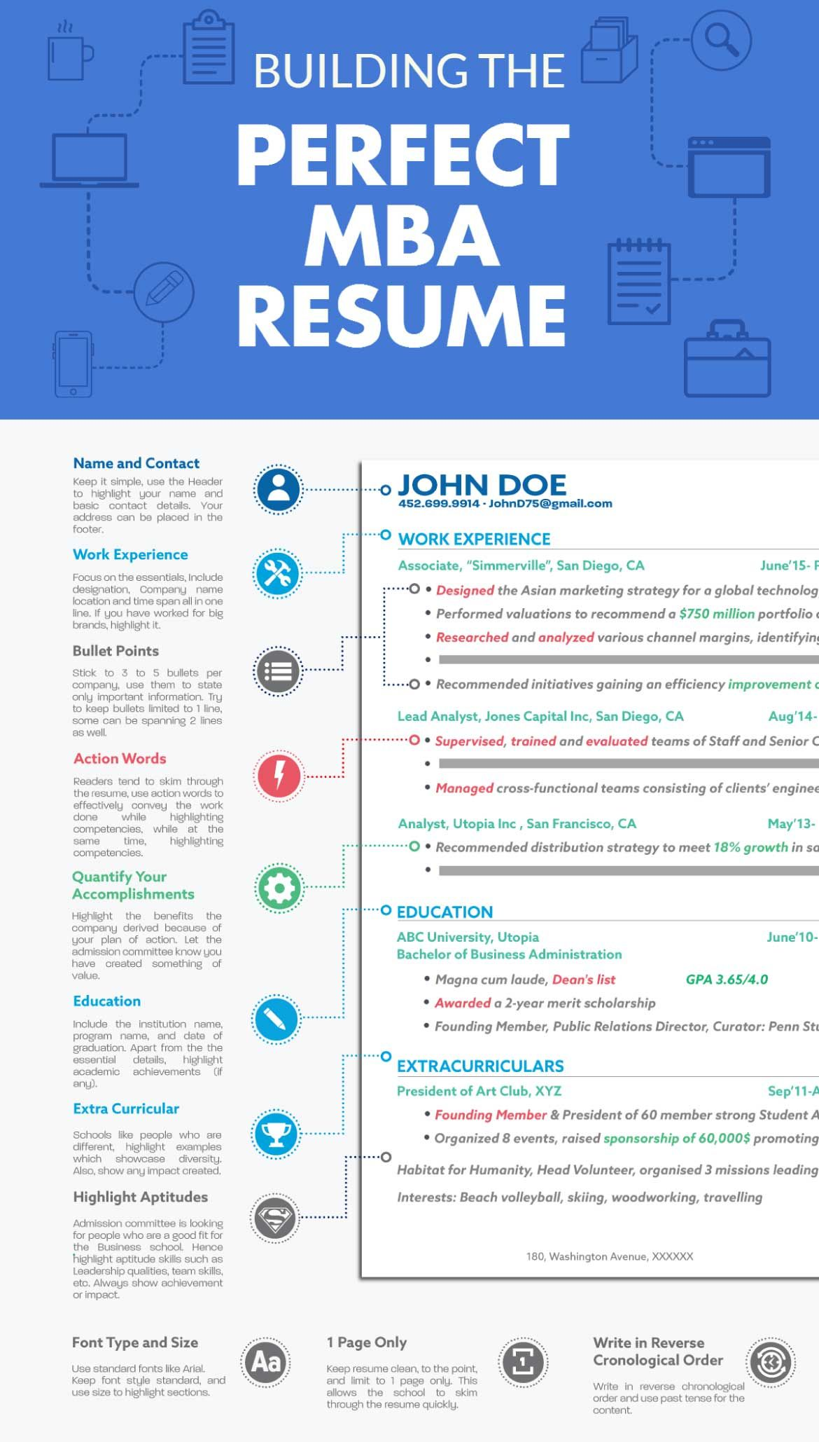 steps towards creating the perfect mba resume infographic learning infographics business Resume Wharton Business School Resume