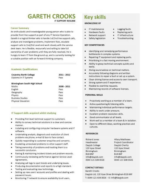 student entry level it support resume template software application pic should you put Resume Software Application Support Resume