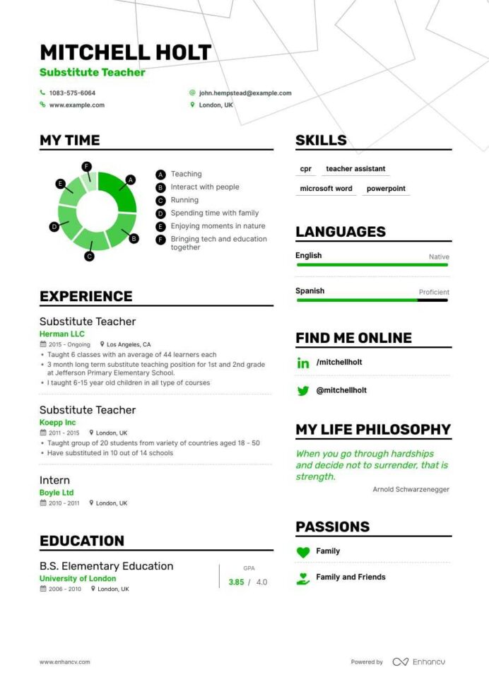 substitute teacher resume example for enhancv gifted and talented professional summary Resume Gifted And Talented Teacher Resume