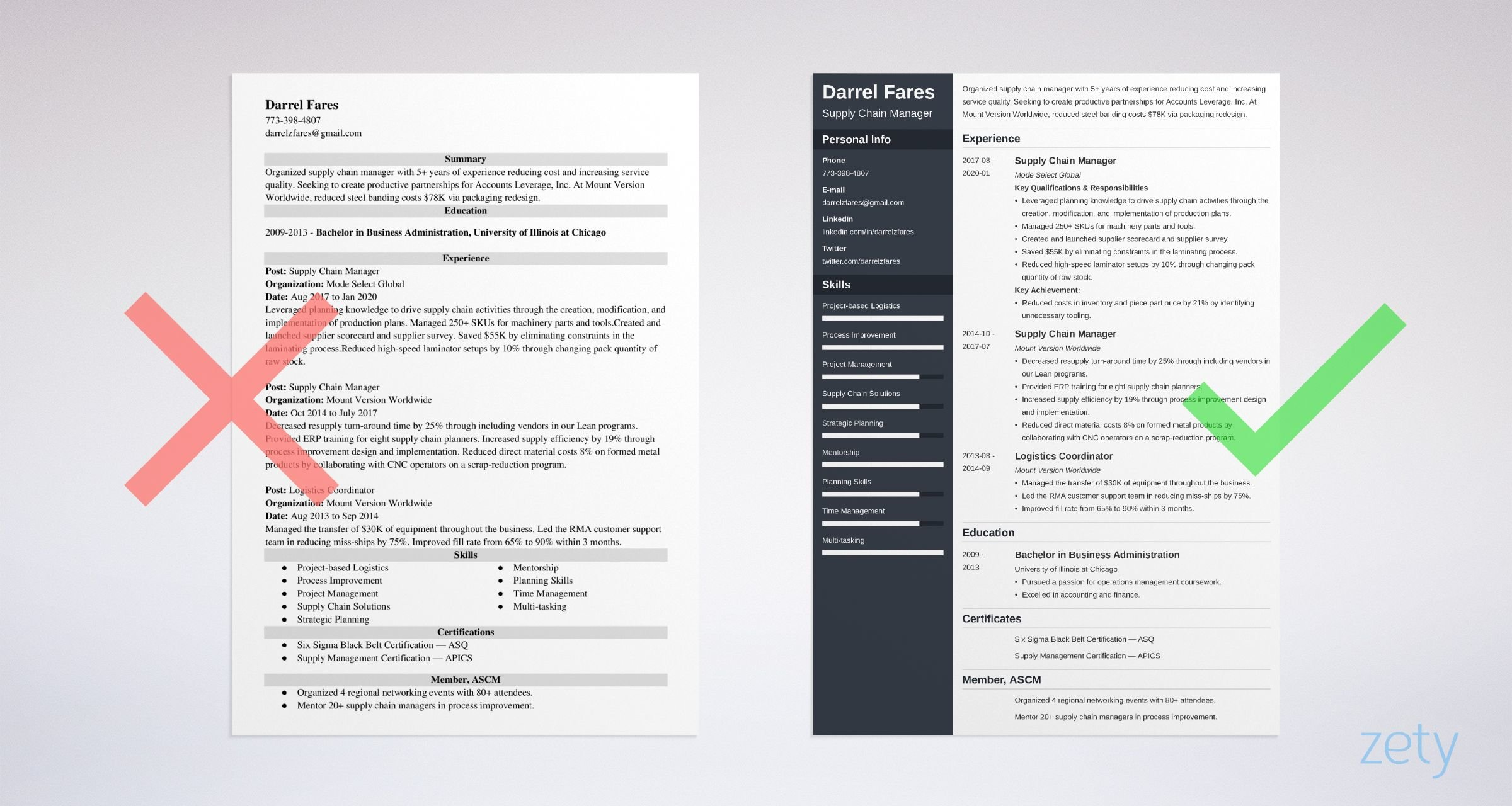 supply chain manager resume examples and writing guide logistics example cute templates Resume Supply Chain Logistics Resume