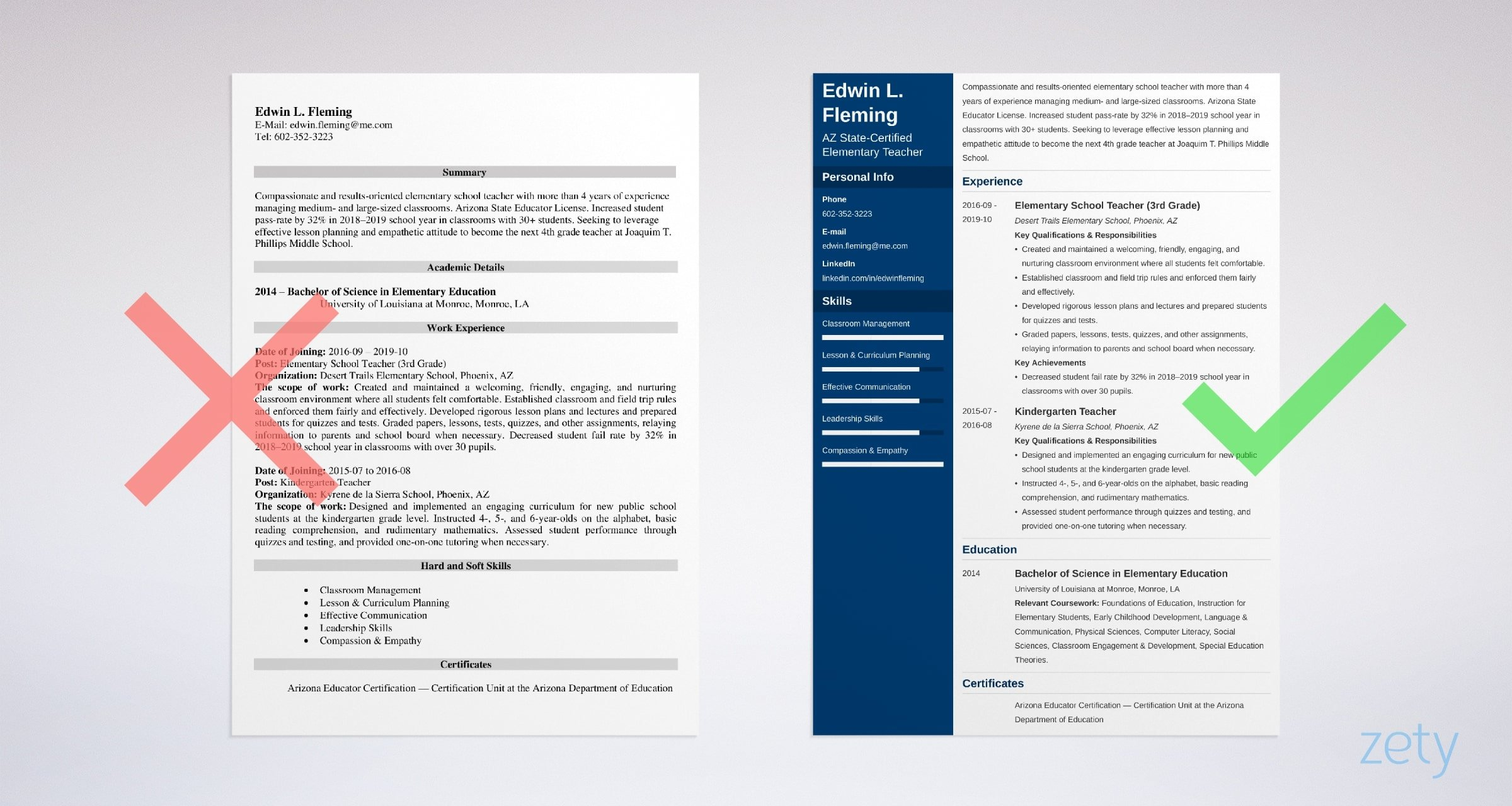 teacher resume examples template skills tips resource room payroll specialist cover Resume Resource Room Teacher Resume