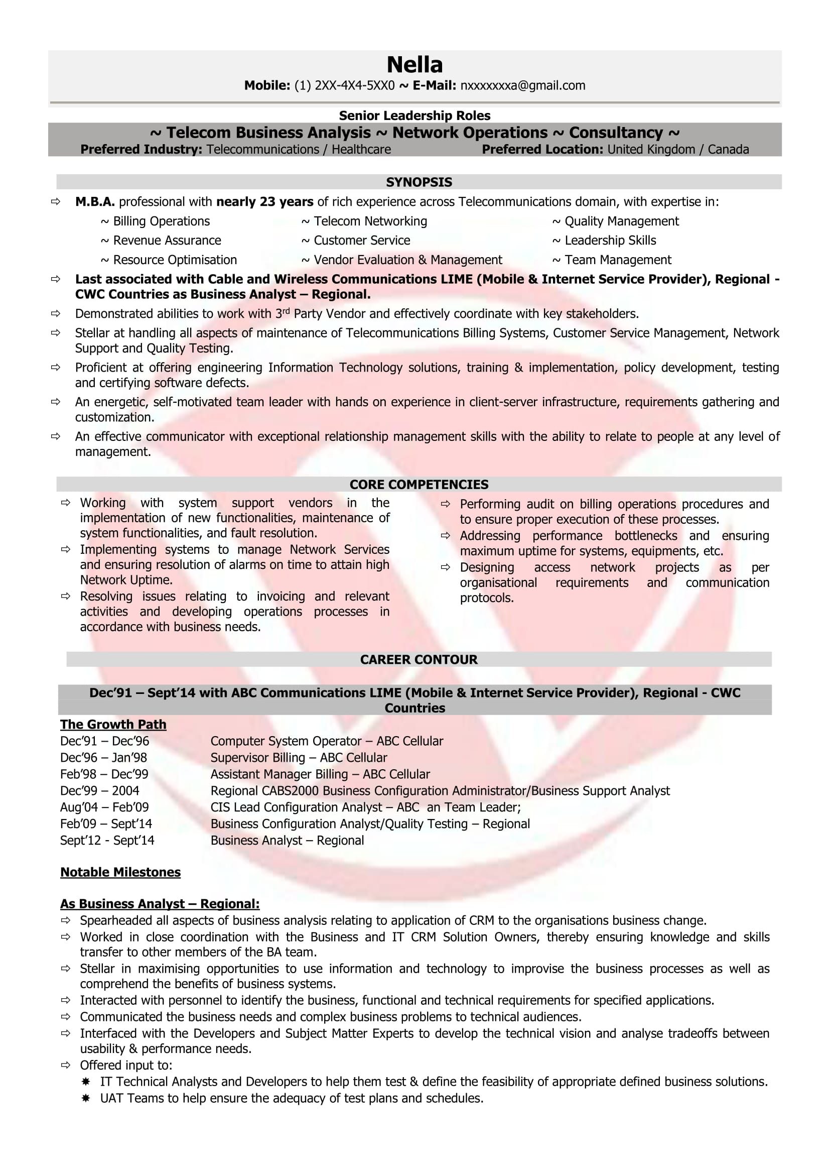 telecom manager sample resumes resume format templates for assistant operations bpo Resume Resume Format For Assistant Manager Operations Bpo
