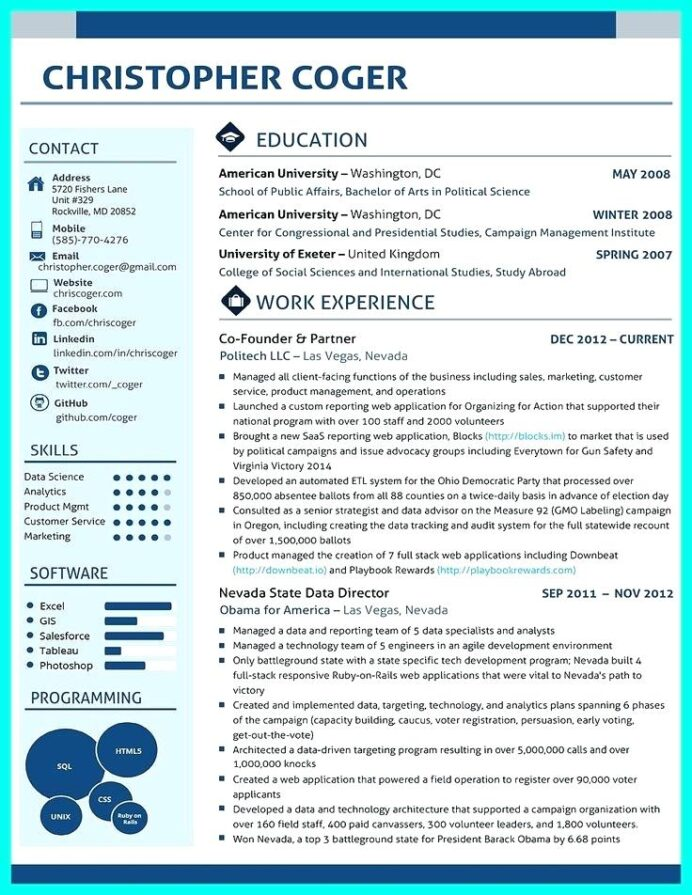 the complete guide to building an ideal data scientist resume science github image Resume Data Science Resume Github