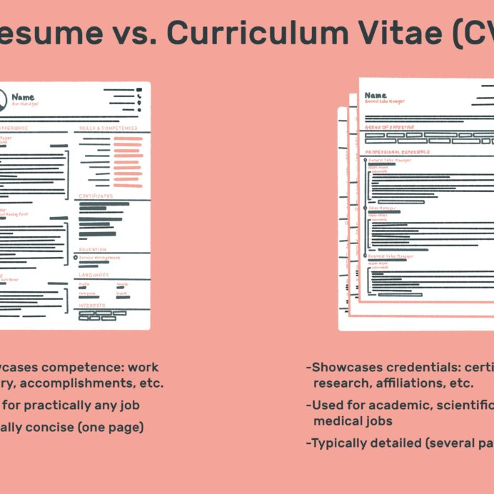 the difference between resume and curriculum vitae another name for cv vs final writing Resume Another Name For Resume