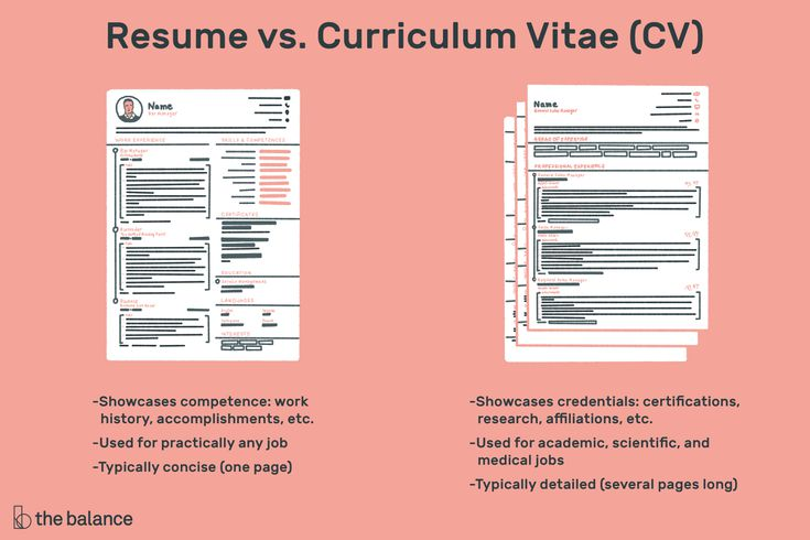 the difference between resume and curriculum vitae with only one job history cv vs final Resume Resume With Only One Job History