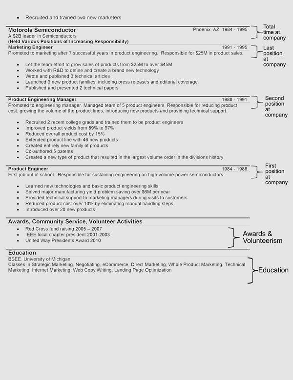 the hybrid resume format define combination templates page2 career objective examples Resume Define Combination Resume