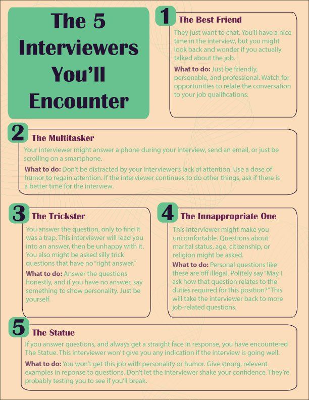 the interviewers you ll encounter job interview questions tips search resume dialogue Resume Resume Job Interview Dialogue Example
