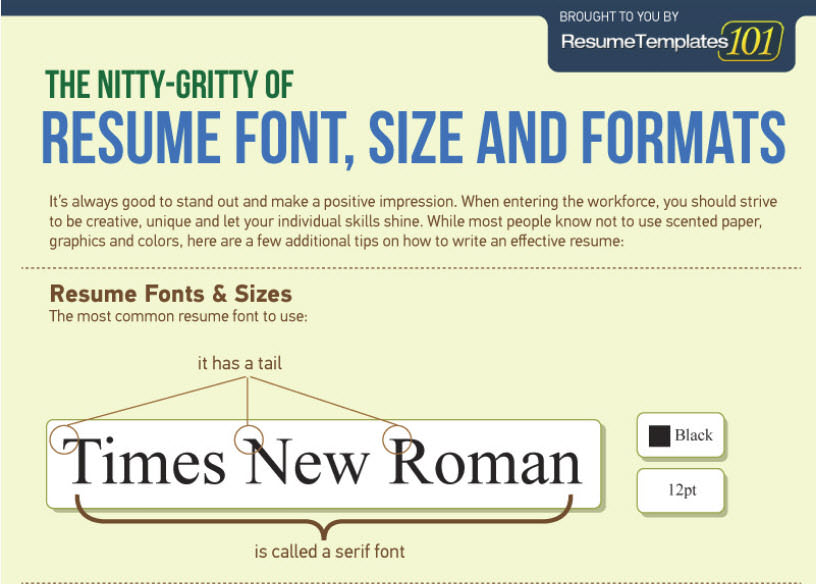 the perfect resume font size and formats infographic jobcluster blog format academic for Resume Resume Format Font Size