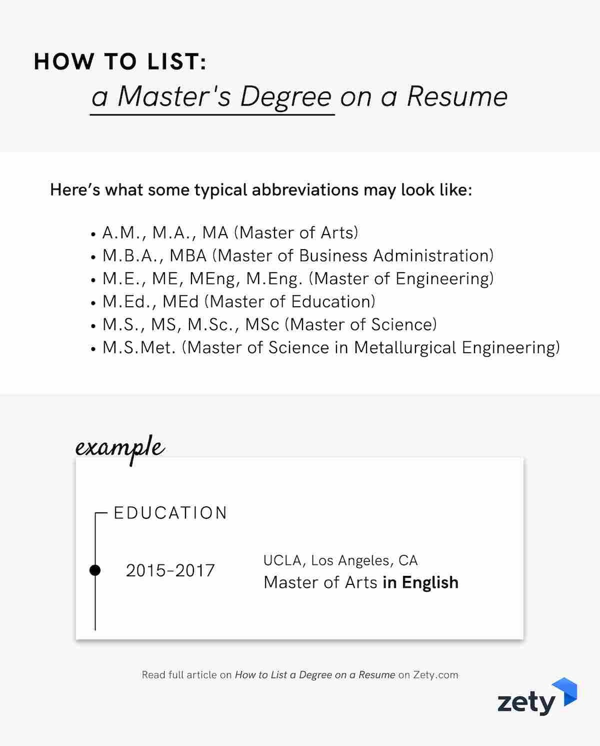 to degree on resume associate bachelor master college masters for business administration Resume College Degree On Resume