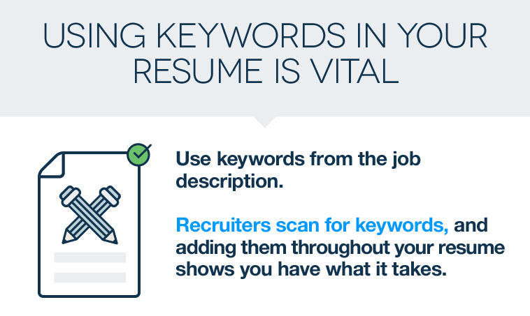 to optimize your marketing resume like an seo pro wordstream keywords and phrases in Resume Resume Keywords And Phrases