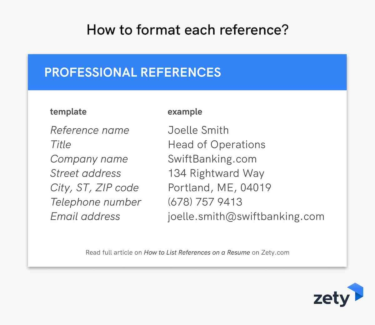 to references on resume reference format should you include your each describe cashier Resume Should You Include References On Your Resume