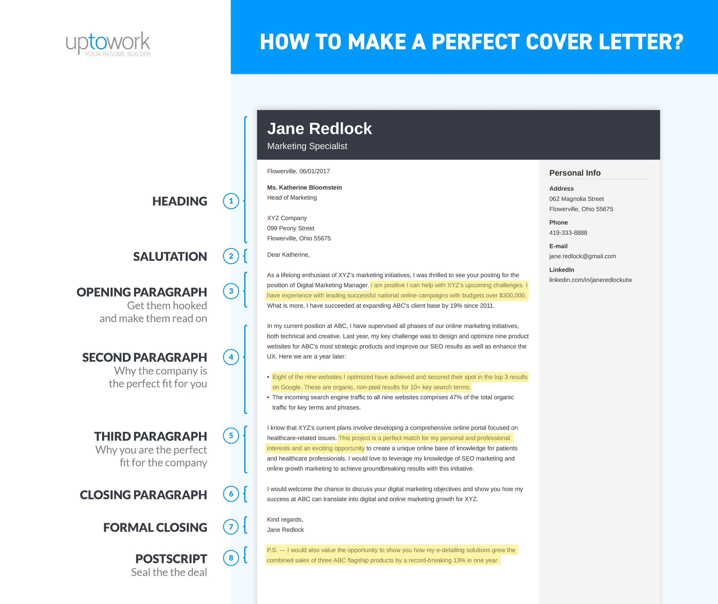 to write cover letter for job in examples whats resume look like make perfect looking Resume Whats A Cover Letter For A Resume Look Like