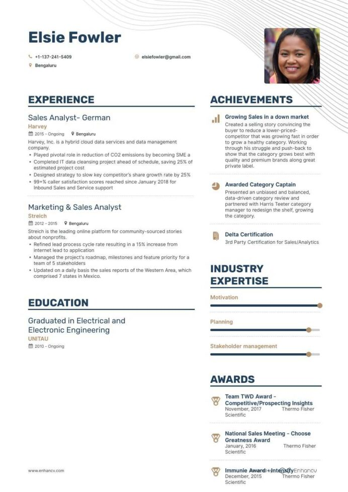top analyst resume examples samples for enhancv manager job duties technician sample Resume Analyst Resume Examples
