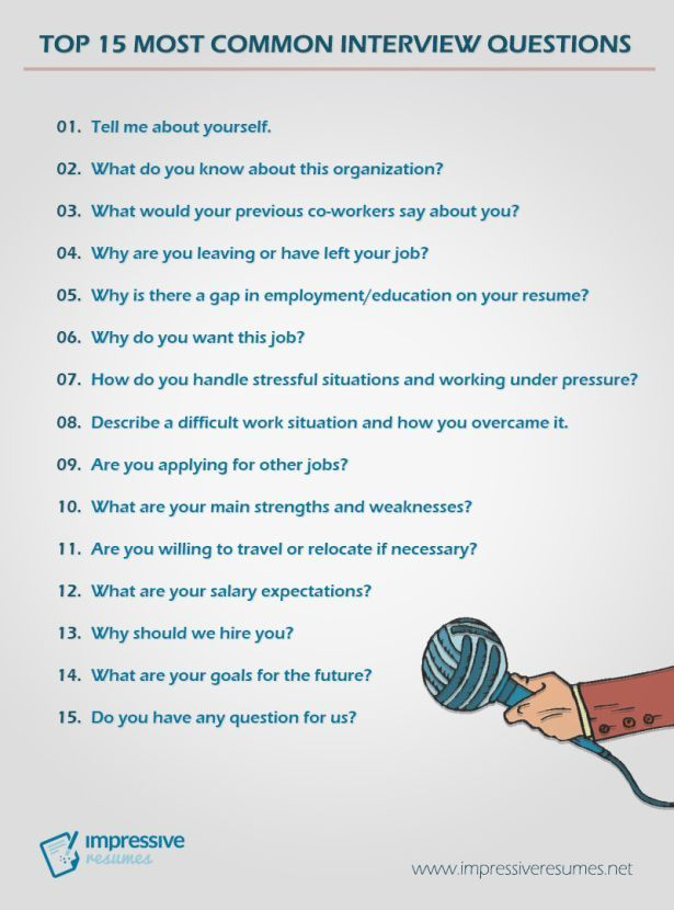 top most common interview questions job answers about your resume certified medical Resume Questions About Your Resume