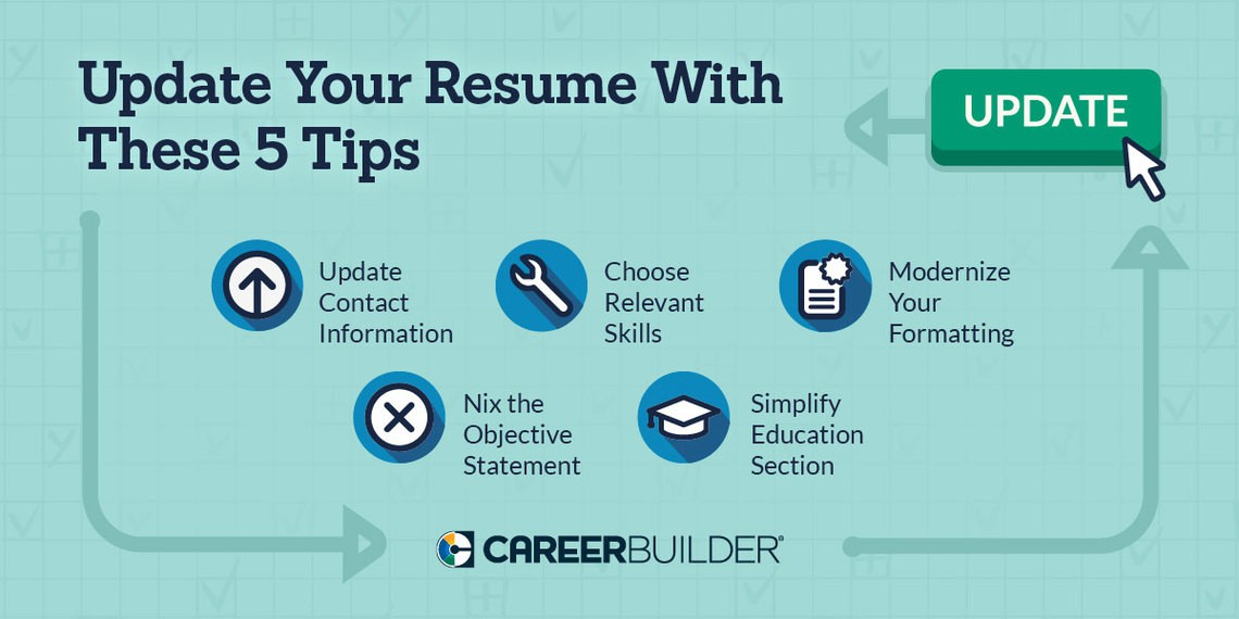 update these items on your resume careerbuilder upload ar post mentor examples for Resume Careerbuilder Resume Upload