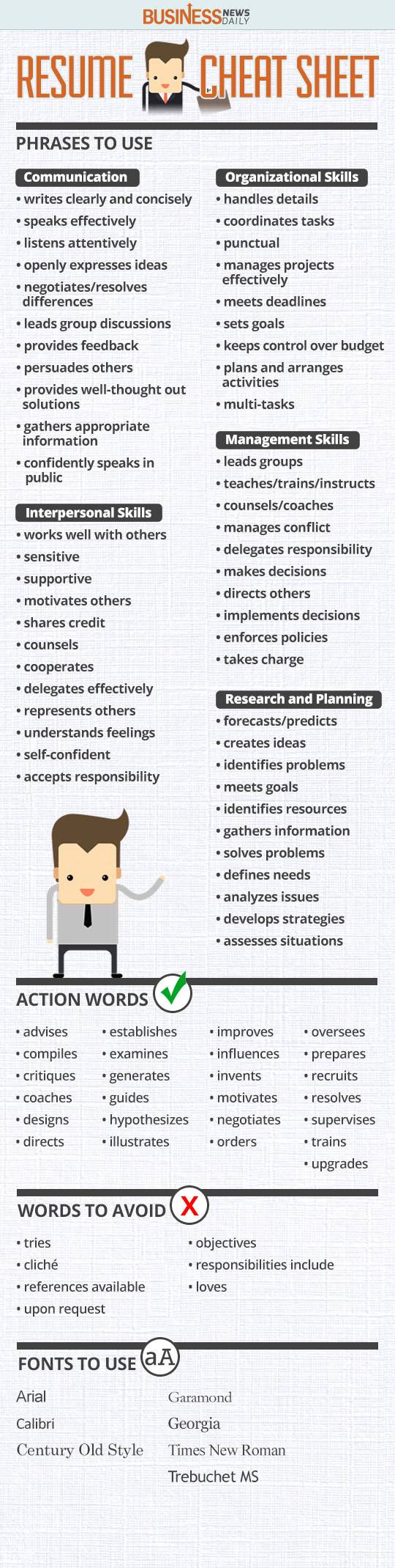 your resume cheat sheet writing guide businessnewsdaily business skills for healthcare Resume Business Skills For Resume