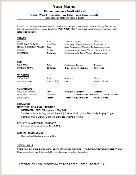 acting resume template build your own now best drive templates uber driver headshot and Resume Build Your Own Resume