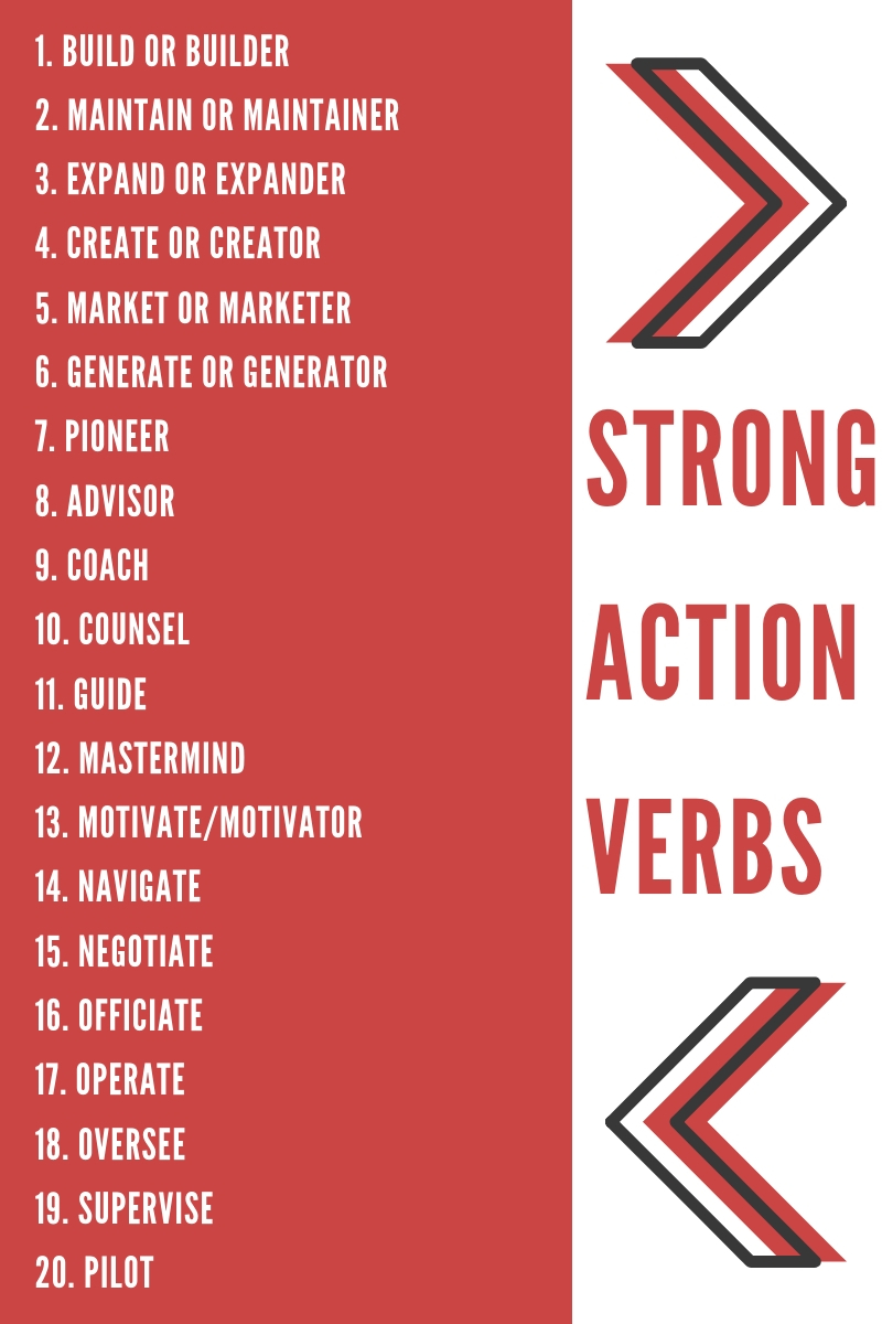 action oriented words you can use on your resume today good verbs for strongverbslist Resume Good Action Verbs For Resume