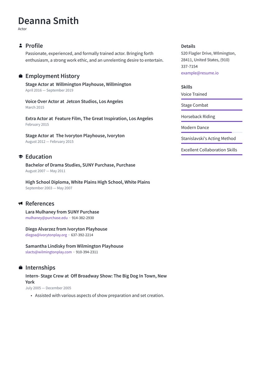 actor resume examples writing tips free guide io strong work ethic former business owner Resume Strong Work Ethic Resume