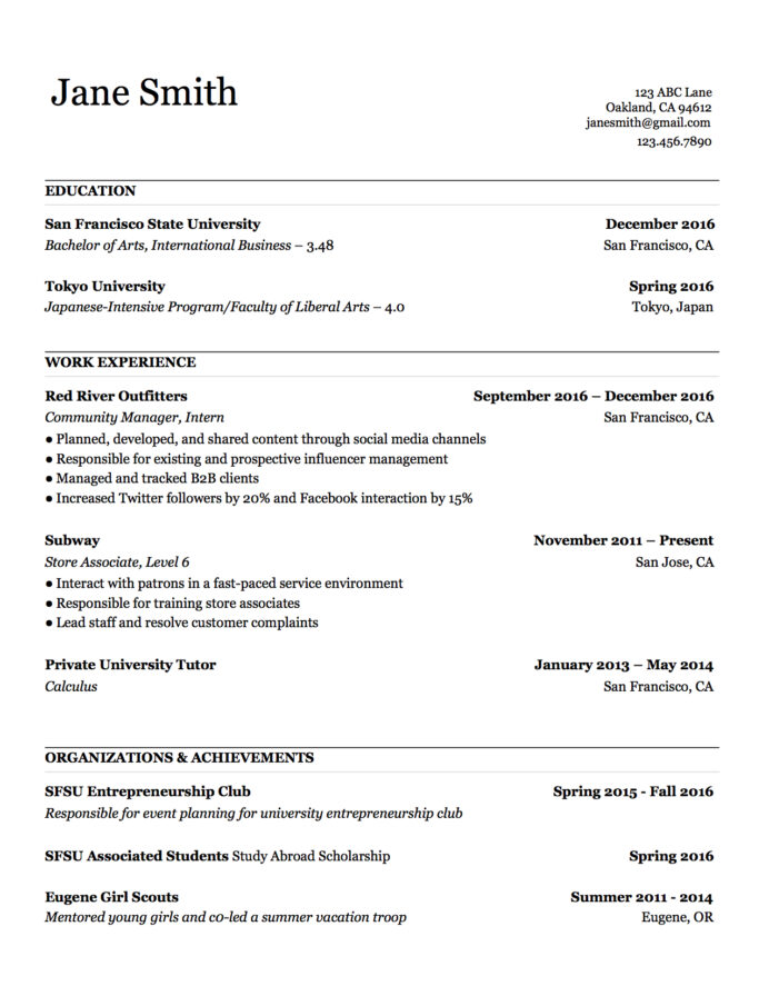 actually free resume templates localwise build good federal template word sdn graphic Resume Build A Good Resume Free
