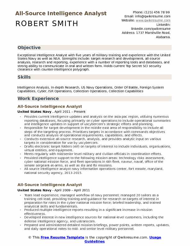 all source intelligence analyst resume samples qwikresume security clearance on pdf Resume Security Clearance On Resume