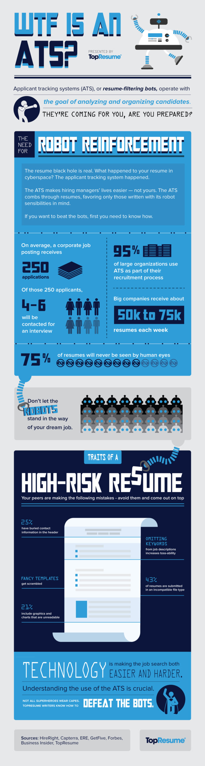 an ats to write resume beat the applicant tracking system topresume test your infographic Resume Applicant Tracking System Test Your Resume