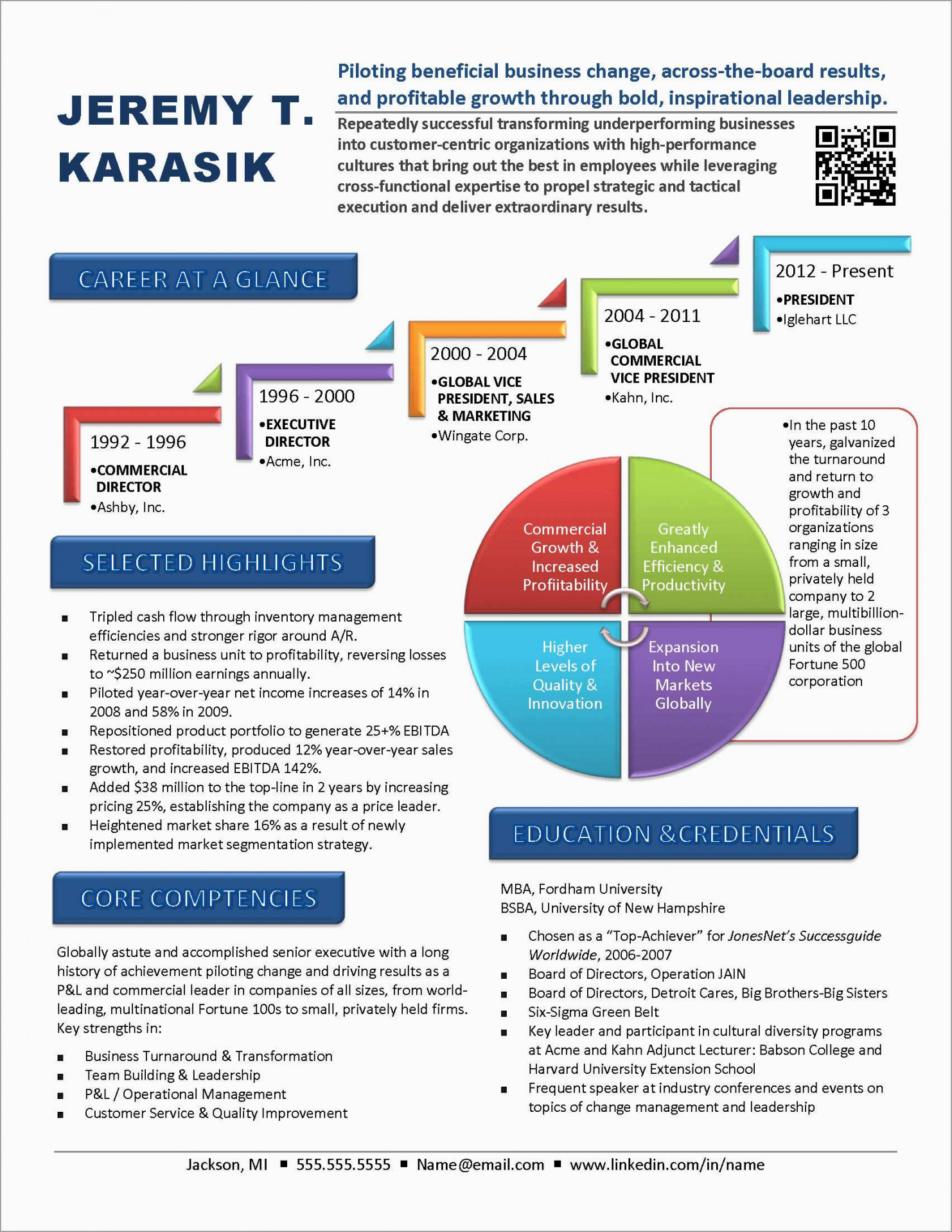 awesome free ceo resume templates best of template award winning builder example data Resume Free Ceo Resume Templates
