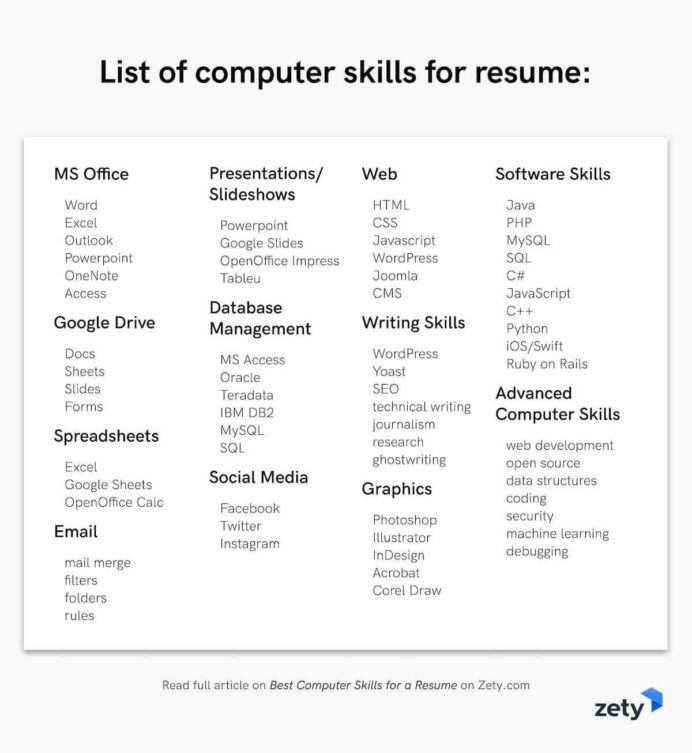 best computer skills for resume software employers of to put on rez achievements teacher Resume List Of Skills To Put On Resume