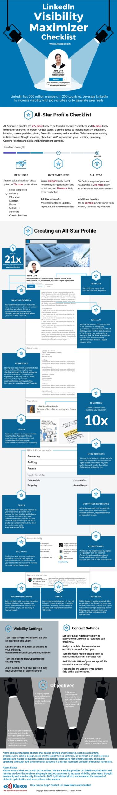 best linkedin profile writers top rated writing resume and infographic checklist another Resume Resume And Linkedin Profile Writing