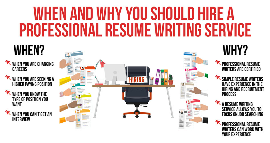 best professional resume writing services and interview when you should hire service Resume Resume And Interview Services