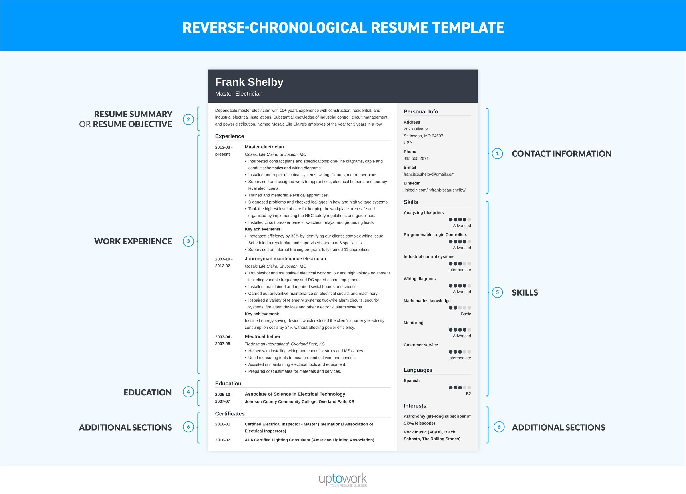 best resume format professional samples examples example of the reverse chronological Resume Best Resume Format Examples