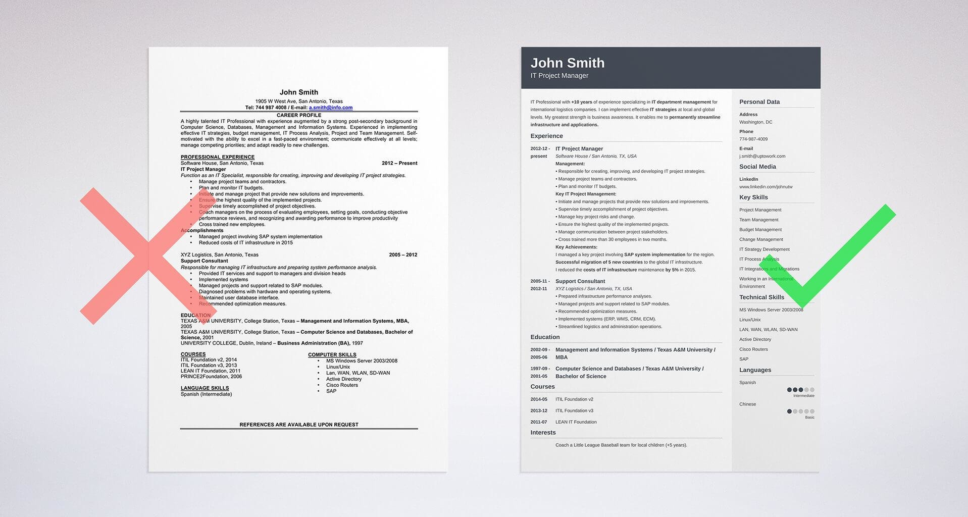 best resume format professional samples sample of updated example formats font size for Resume Sample Of Updated Resume 2020