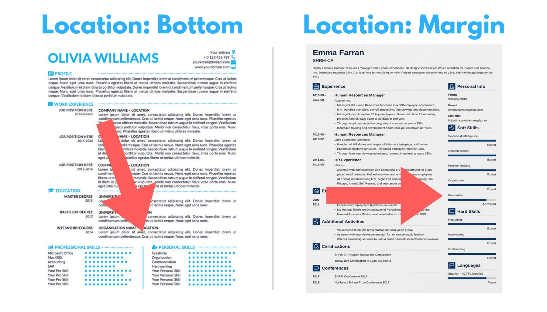 best resume skills for examples that win more jobs to put on section placement graphic Resume Best Skills To Put On A Resume