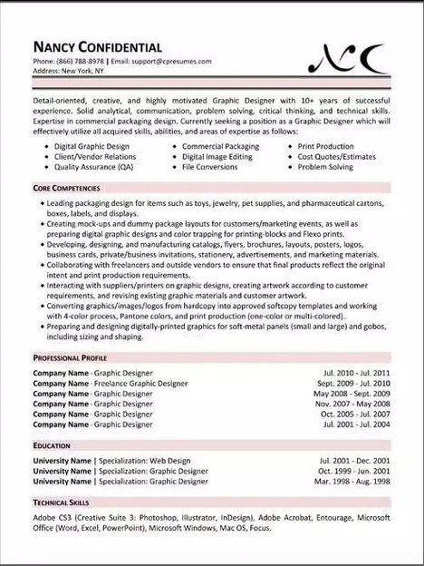 best resume template forbes functional skills samples format examples military patent Resume Best Resume Format Examples