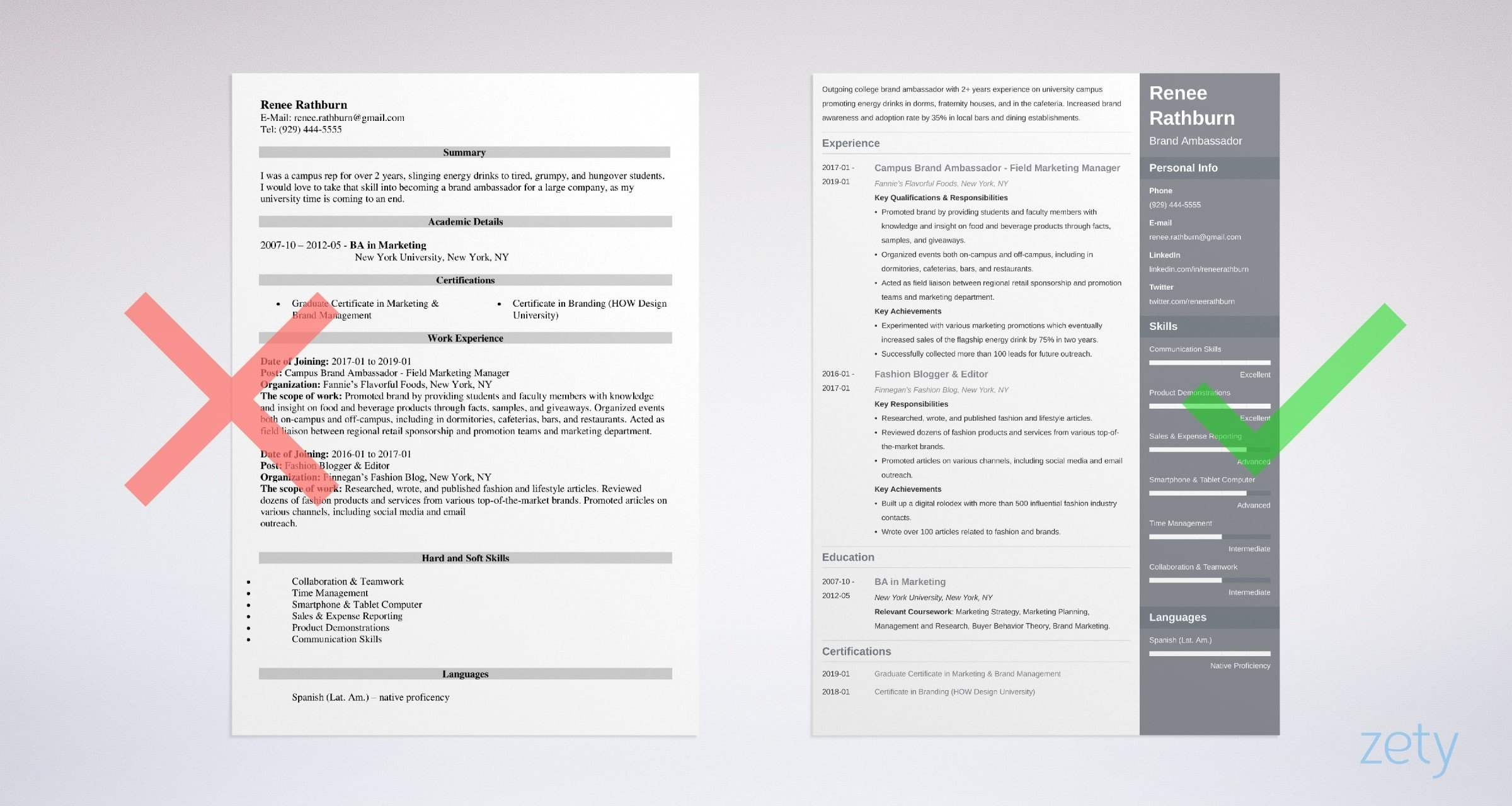 brand ambassador resume examples with skills and duties entry level example objective for Resume Entry Level Brand Ambassador Resume