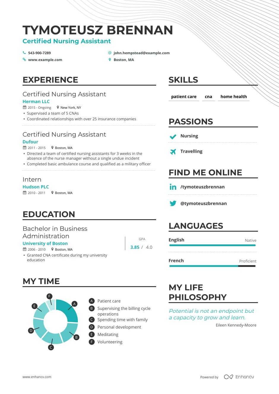 certified nursing assistant resume samples and writing guide for enhancv examples Resume Nursing Assistant Resume Examples