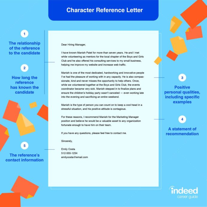 character reference letter sample and tips indeed should you post resume on resized chef Resume Should You Post Resume On Indeed