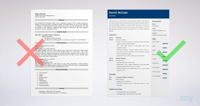 cnc machinist resume samples for machine operators tips operator example objective Resume Cnc Machine Operator Resume