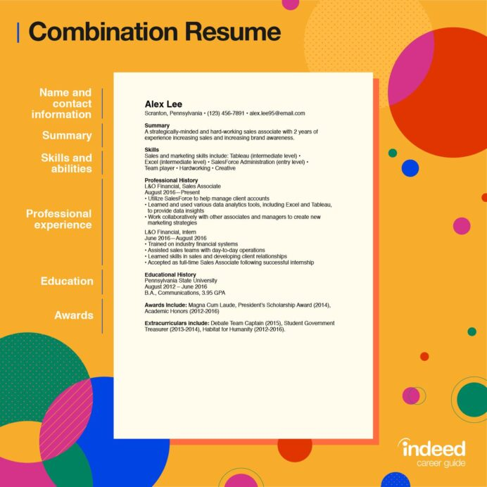 combination resume tips and examples indeed chronological definition resized putting Resume Chronological Resume Definition