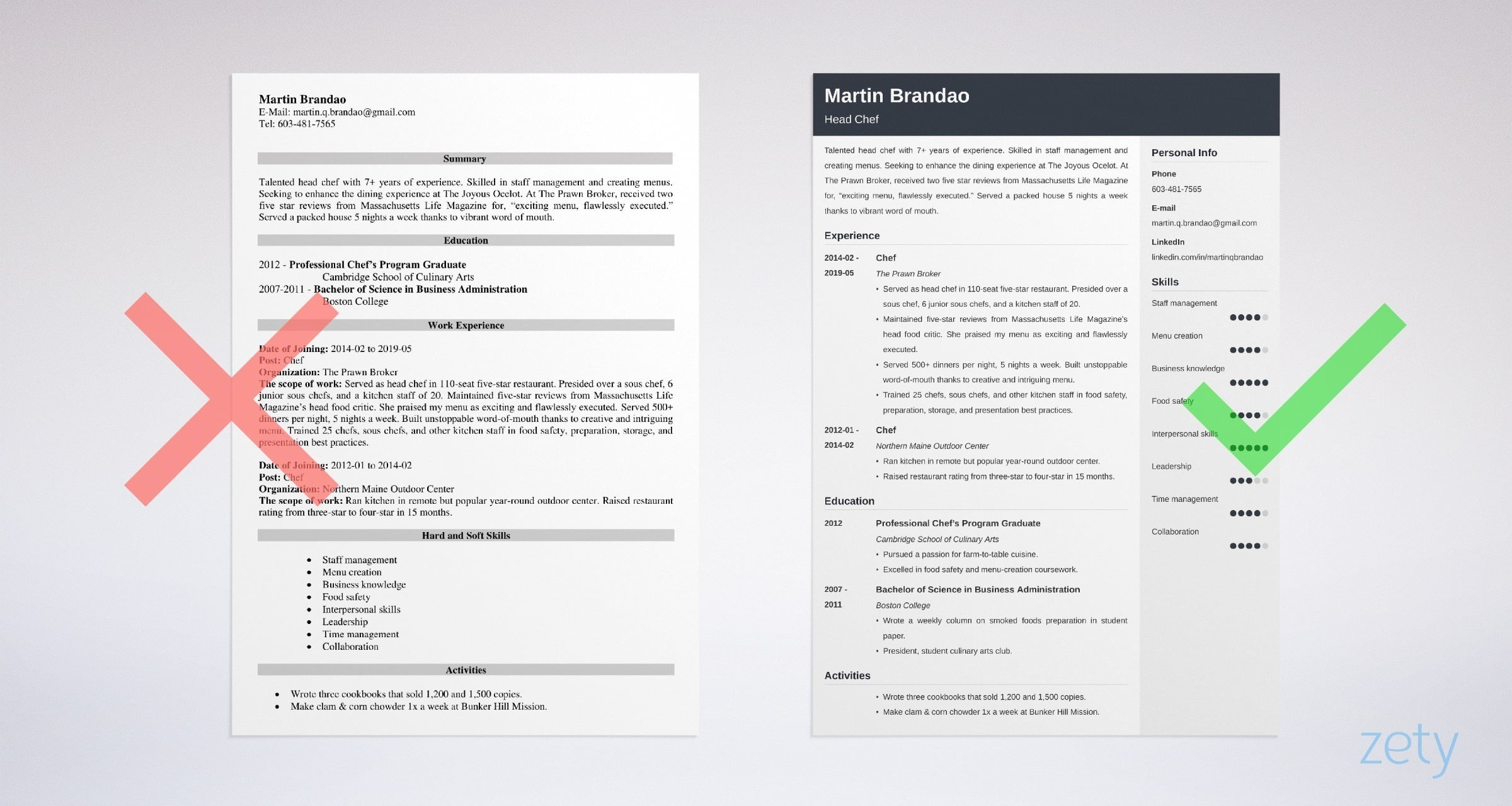 culinary resume examples with skills objectives tips executive chef template example hp Resume Executive Chef Resume Template