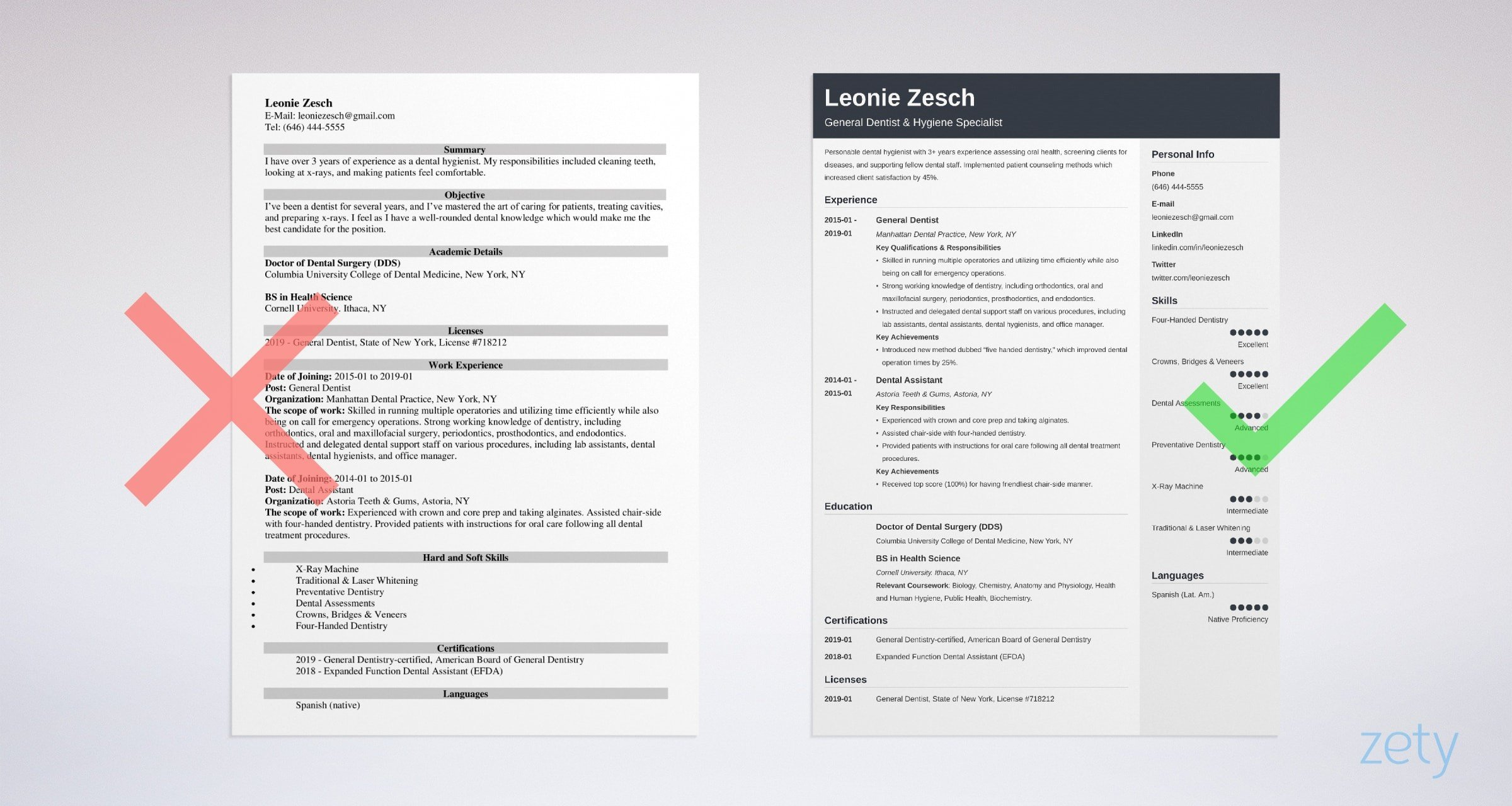 dentist resume template examples guide free dental templates example malaysian sample Resume Free Dental Resume Templates