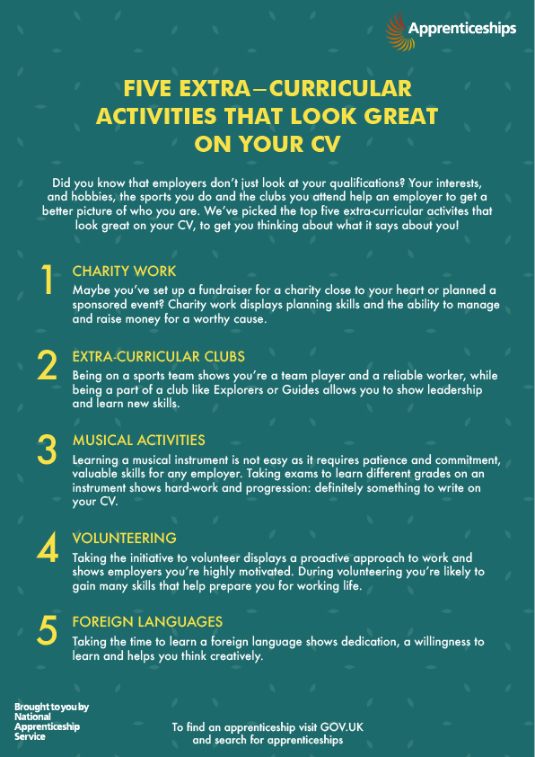 extra curricular activities that look great on your cv amazing apprenticeships hobbies Resume Hobbies Extracurricular Activities Resume