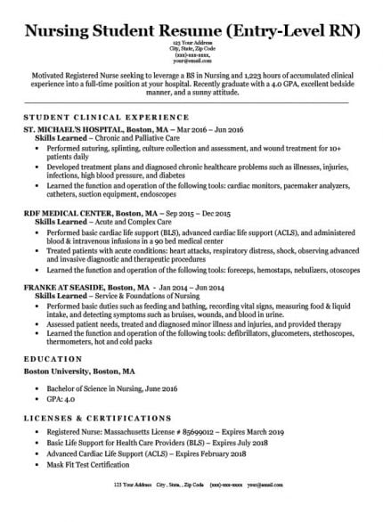 for lpn resume samples format skills professional basketball player examples making great Resume Lpn Skills For Resume