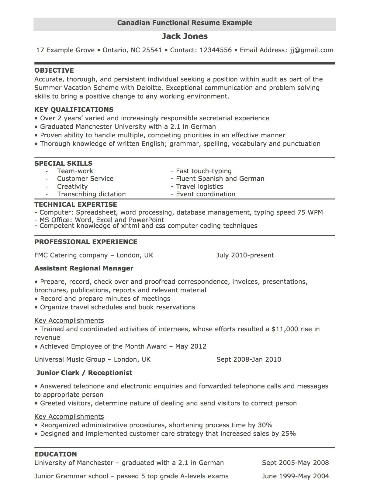 format of cv in resume style functional example folder office depot shrm template Resume Canadian Style Resume Format